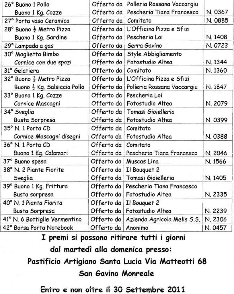 Biglietti vincenti della lotteria di Santa Chiara
