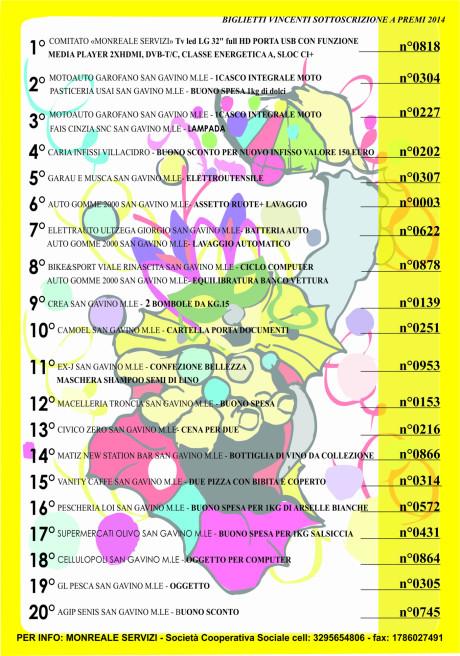 I biglietti vincenti della lotteria di Carnevale