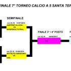 Semifinali del torneo di calcio a 5