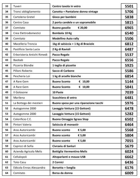 Premi lotteria stampa_Pagina_2