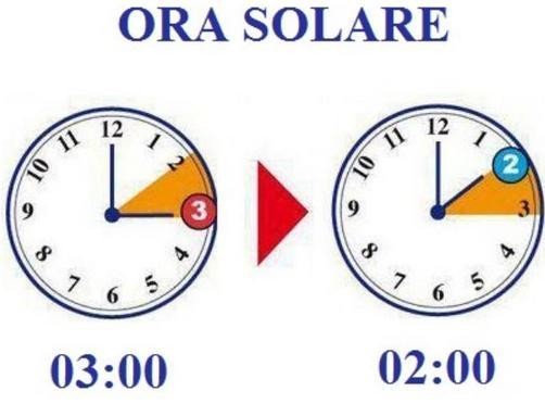 Stanotte torna l'ora solare