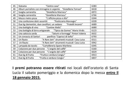 ELENCO PREMI SOTTOSCRIZIONE(1)_Pagina_2