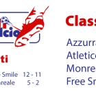 """""""Matti di Calcio"""" - Quinta Giornata, risultati e classifica"""