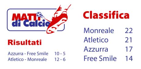 """""""Matti di Calcio"""" - Tredicesima Giornata, risultati e classifica"""