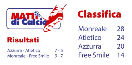 """""""Matti di Calcio"""" - Quindicesima Giornata, risultati e classifica"""