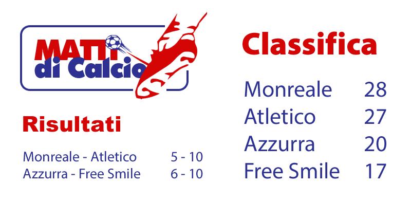 """""""Matti di Calcio"""" - Sedicesima Giornata, risultati e classifica"""