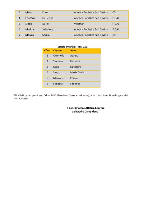 Risultati Campestre Baressa_Pagina_6