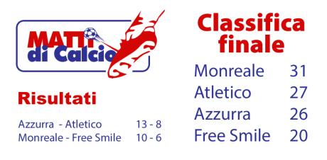 """""""Matti di Calcio"""" - Diciottesima Giornata, risultati e classifica finale"""