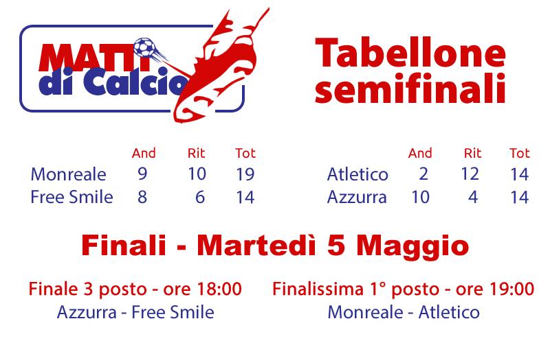 """""""Matti di Calcio"""" - Semifinali e calendario finali"""