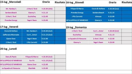 Calendario - Beach Volley Cup Città Di San Gavino 2015