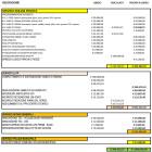 Grafico assestamento di bilancio