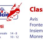 """""""Matti di Calcio"""" 2° edizione - Seconda Giornata, risultati e classifica"""