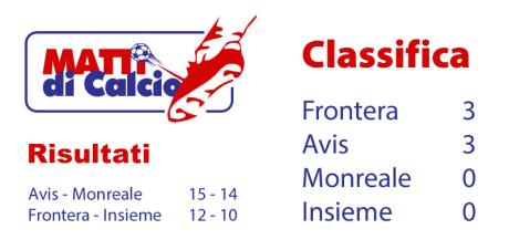 """""""Matti di Calcio"""" 2° edizione - Prima Giornata, risultati e classifica"""