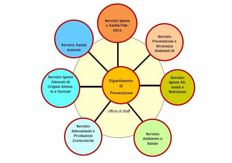 Formazione gratuita per gli operatori della prevenzione nel settore edilizia e agricoltura