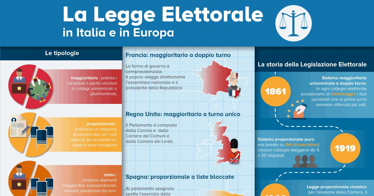 Legge elettorale in Italia: come funziona?