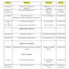 Università del Monreale: lezioni nel mese di Maggio 2017