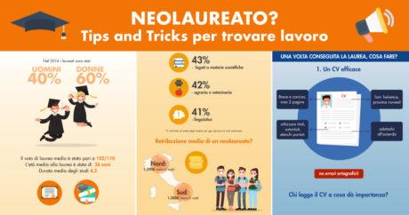 Neolaureato? Tips and Tricks per trovare lavoro