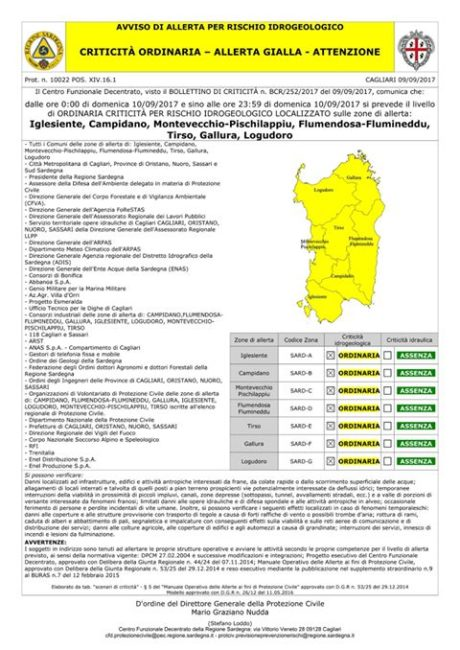 Allerta meteo, codice giallo, dal 10 settembre