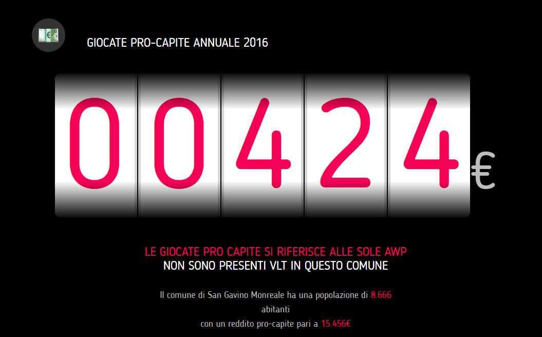San Gavino Monreale, i numeri delle slot machines