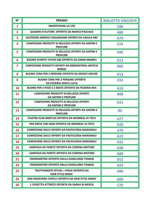 Numeri vincenti della lotteria solidale di Monreal Soccorso