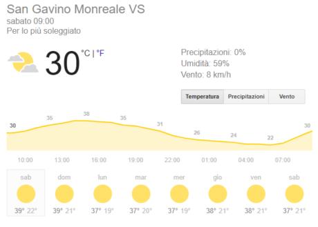 Sardegna, toccati i 41 gradi. È allarme incendi