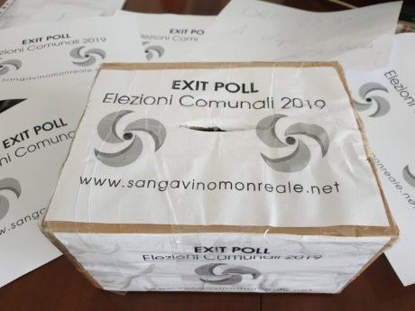 I nostri exit poll