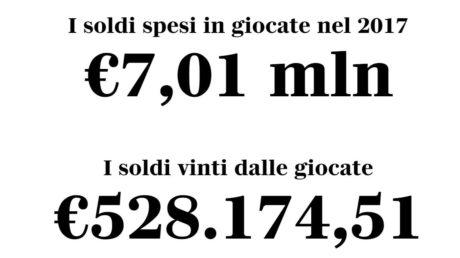 Altro che 300.000 euro di vincita! Ludopatia, un cancro che affligge anche San Gavino Monreale